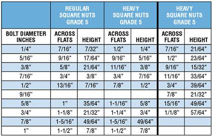 Washer sizes chart heart impulsar co