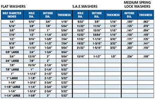 07-Steel Tank & Culvert Products